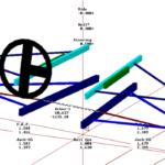 Kinematics analysis